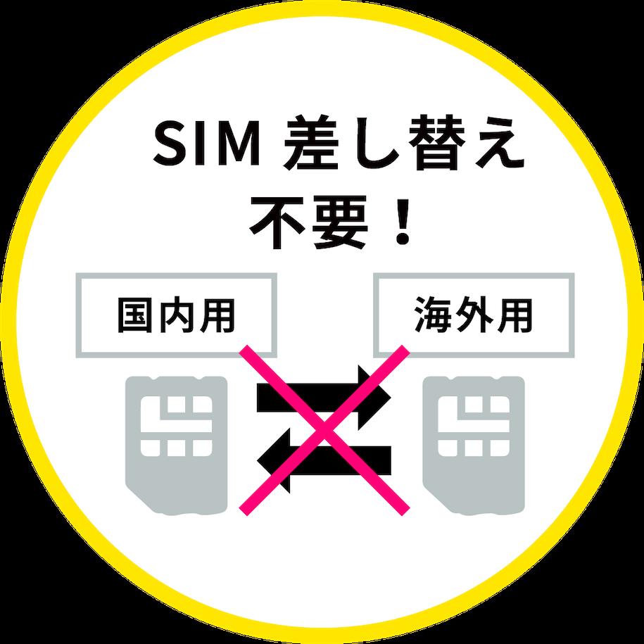 SIM差し替え不要!