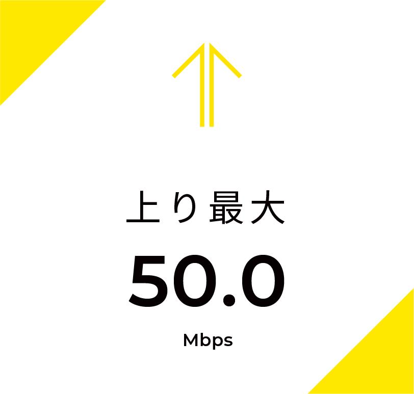 通信速度上り最大50.0Mbps