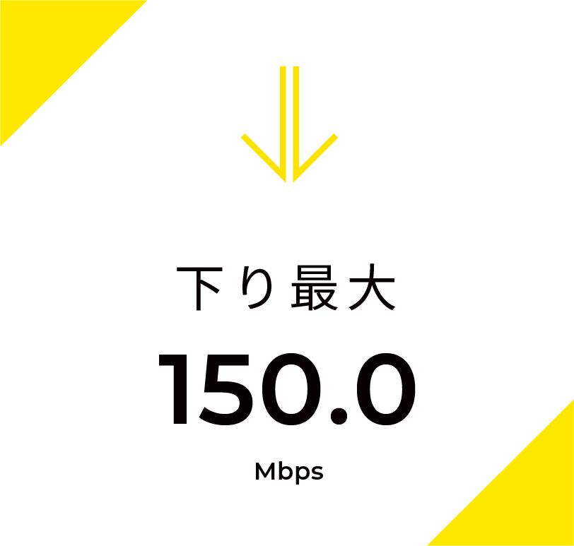 通信速度下り最大150.0Mbps